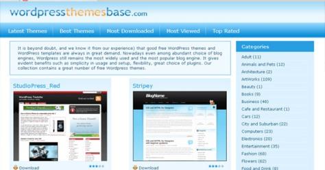 Wordpress Themes Base