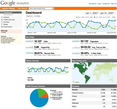 Analiza web si raportare